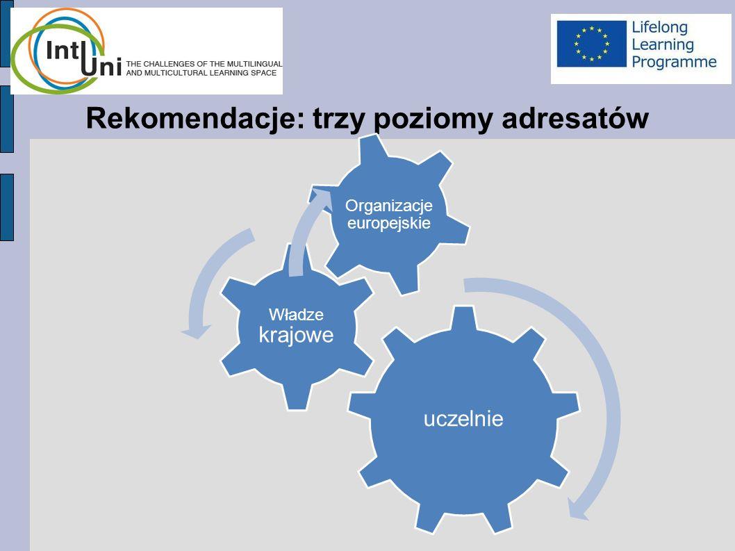 Rekomendacje: trzy poziomy adresatów uczelnie Władze krajowe Organizacje europejskie