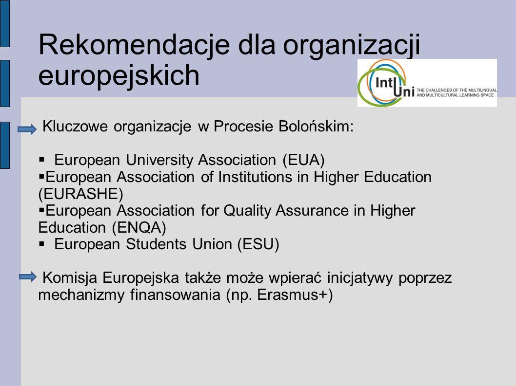 Rekomendacje dla organizacji europejskich Kluczowe organizacje w Procesie Bolońskim:  European University Association (EUA)  European Association of Institutions in Higher Education (EURASHE)  European Association for Quality Assurance in Higher Education (ENQA)  European Students Union (ESU) Komisja Europejska także może wpierać inicjatywy poprzez mechanizmy finansowania (np.