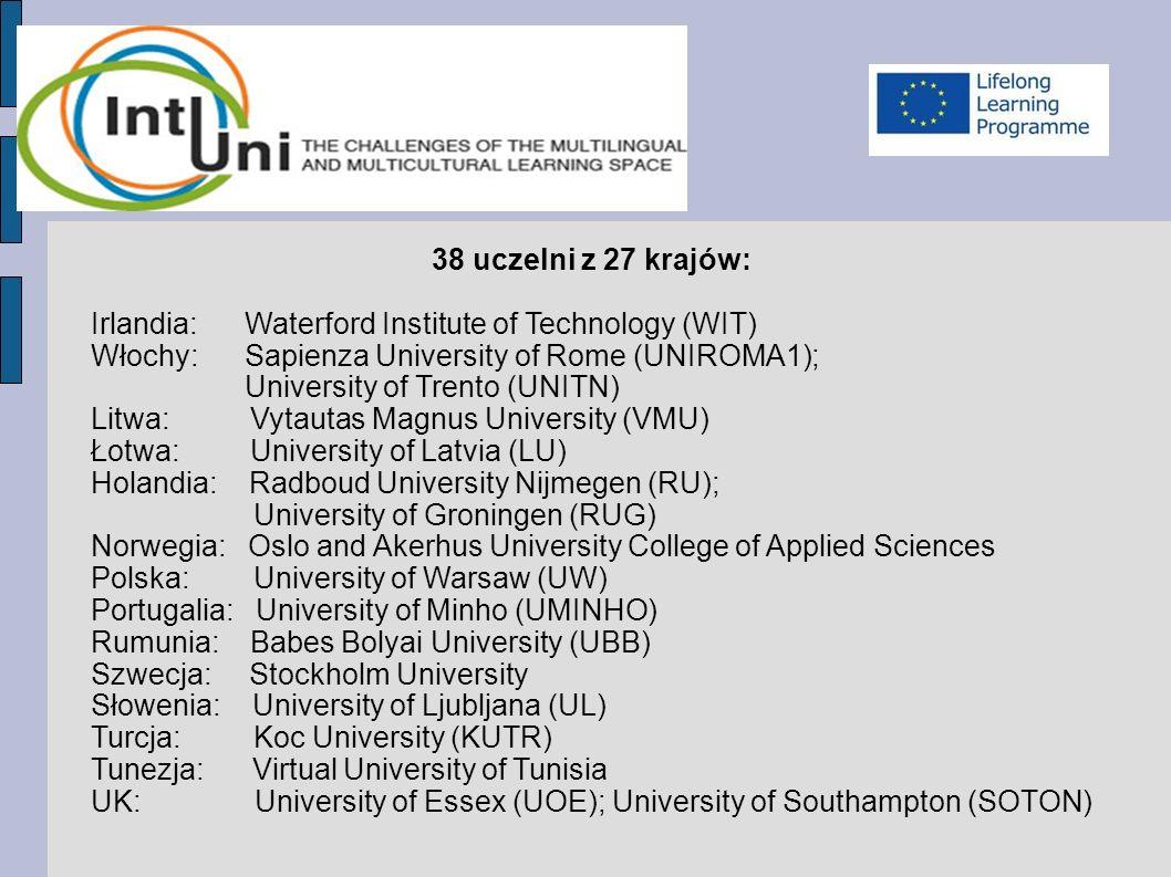 Punkty nacisku IntlUni – w skrócie Wnioski dla uczelni: szkolenia, kursy, trening monitoring, ewaluacja, testy reorganizacja procesów administracyjnych redefinicja programów kształcenia i treści kształcenia wzmocnienie mechanizmów kontroli jakości praca nad jakością całego środowiska edukacyjnego