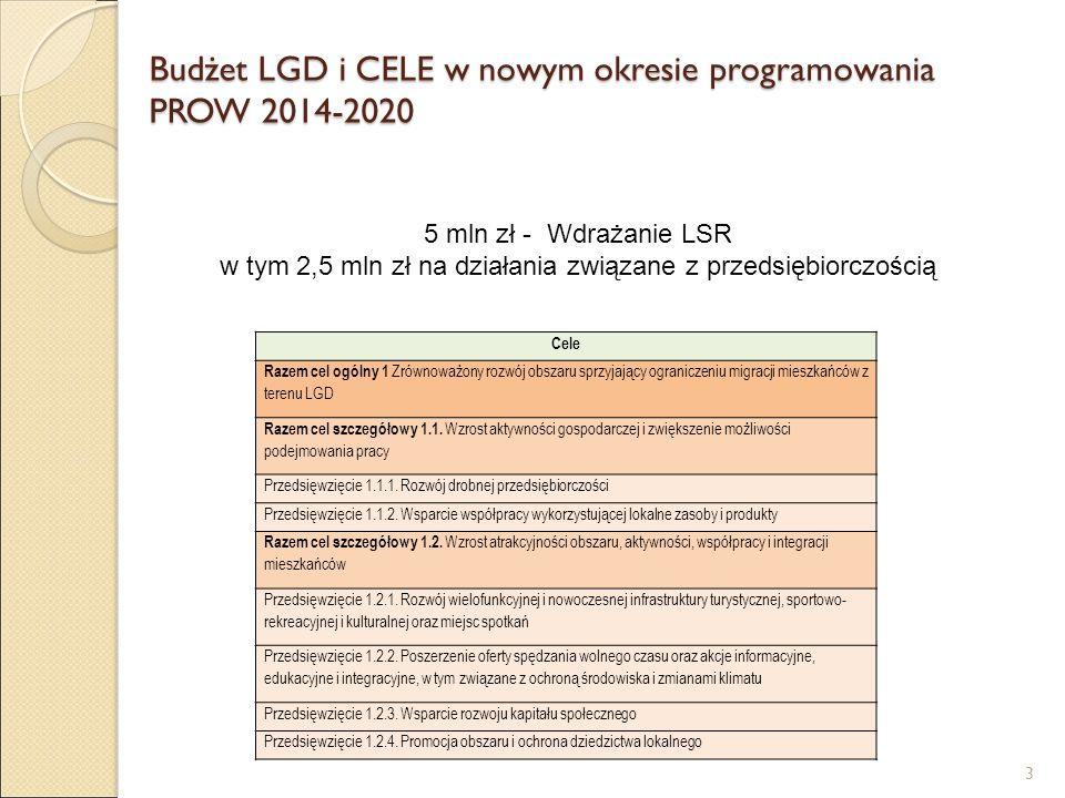 Budżet LGD i CELE w nowym okresie programowania PROW 2014-2020 Cele Razem cel ogólny 1 Zrównoważony rozwój obszaru sprzyjający ograniczeniu migracji mieszkańców z terenu LGD Razem cel szczegółowy 1.1.
