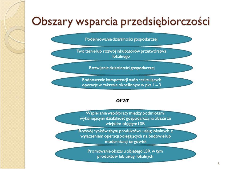 Obszary wsparcia przedsiębiorczości oraz 5 Podejmowanie działalności gospodarczej Tworzenie lub rozwój inkubatorów przetwórstwa lokalnego Rozwijanie działalności gospodarczej Podnoszenie kompetencji osób realizujących operacje w zakresie określonym w pkt 1 – 3 Wspieranie współpracy między podmiotami wykonującymi działalność gospodarczą na obszarze wiejskim objętym LSR Rozwój rynków zbytu produktów i usług lokalnych, z wyłączeniem operacji polegających na budowie lub modernizacji targowisk Promowanie obszaru objętego LSR, w tym produktów lub usług lokalnych