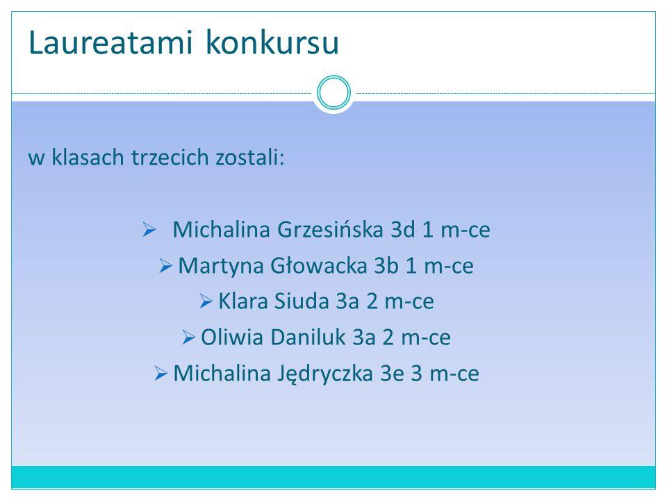 Laureatami konkursu w klasach trzecich zostali:  Michalina Grzesińska 3d 1 m-ce  Martyna Głowacka 3b 1 m-ce  Klara Siuda 3a 2 m-ce  Oliwia Daniluk 3a 2 m-ce  Michalina Jędryczka 3e 3 m-ce