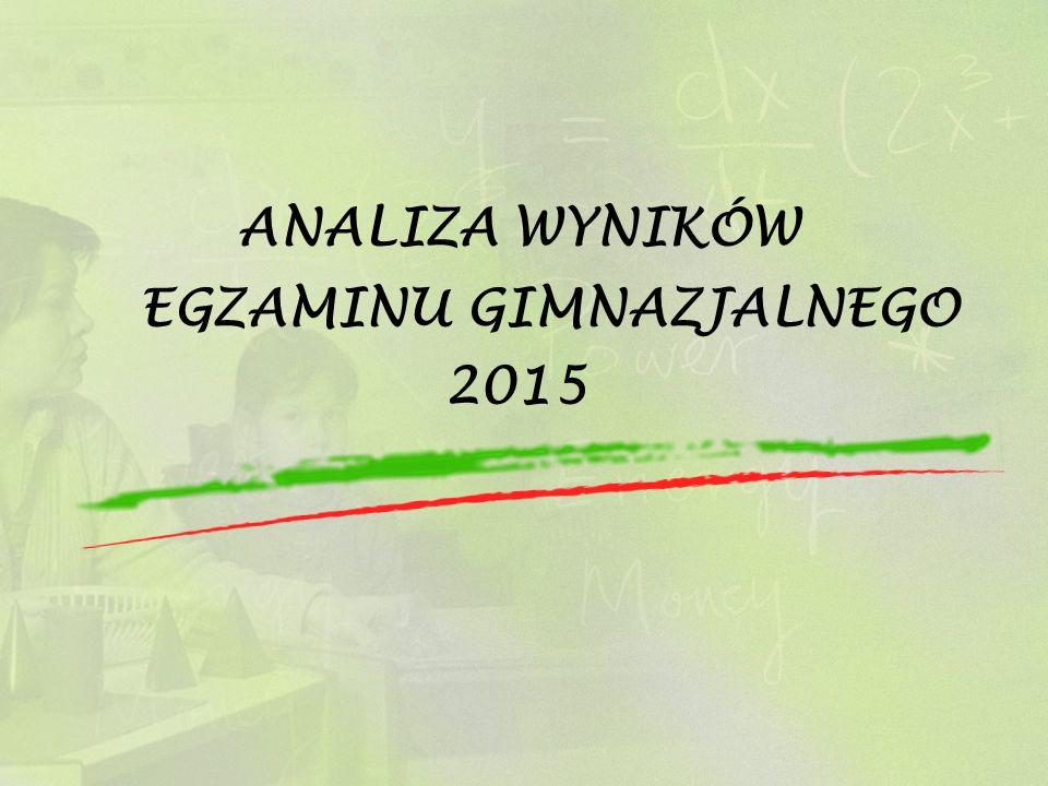 EGZAMINU GIMNAZJALNEGO ANALIZA WYNIKÓW 2015