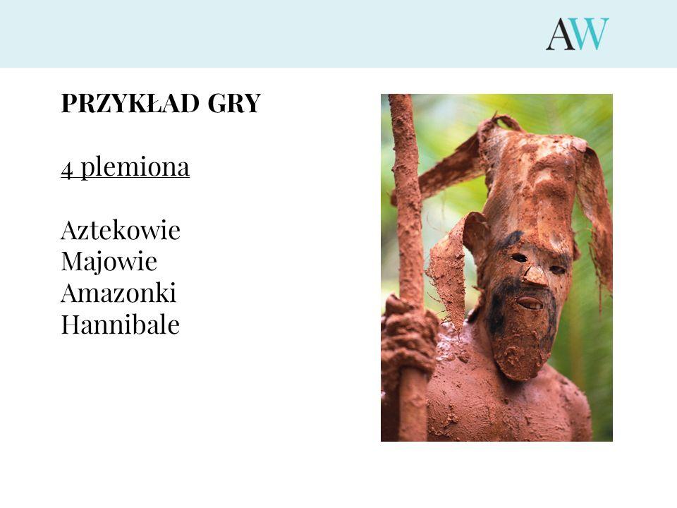 PRZYKŁAD GRY 4 plemiona Aztekowie Majowie Amazonki Hannibale