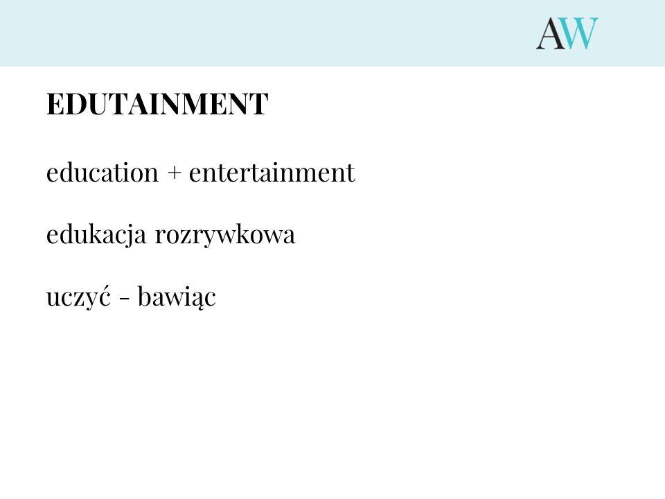 education + entertainment edukacja rozrywkowa uczyć - bawiąc