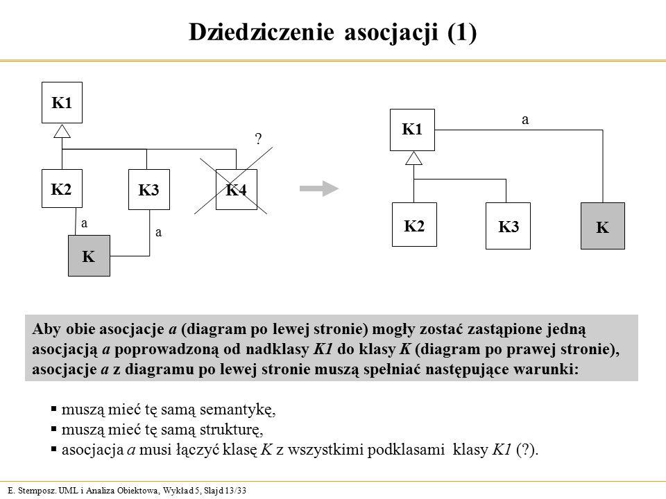 E. Stemposz. UML i Analiza Obiektowa, Wykład 5, Slajd 13/33 Dziedziczenie asocjacji (1) Aby obie asocjacje a (diagram po lewej stronie) mogły zostać z