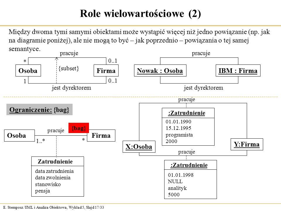 E. Stemposz. UML i Analiza Obiektowa, Wykład 5, Slajd 17/33 Role wielowartościowe (2) Między dwoma tymi samymi obiektami może wystąpić więcej niż jedn