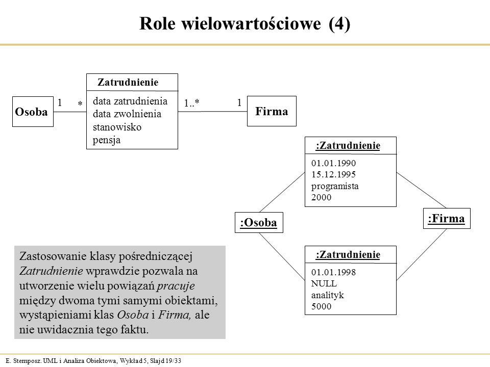 E. Stemposz. UML i Analiza Obiektowa, Wykład 5, Slajd 19/33 Role wielowartościowe (4) Zatrudnienie data zatrudnienia data zwolnienia stanowisko pensja