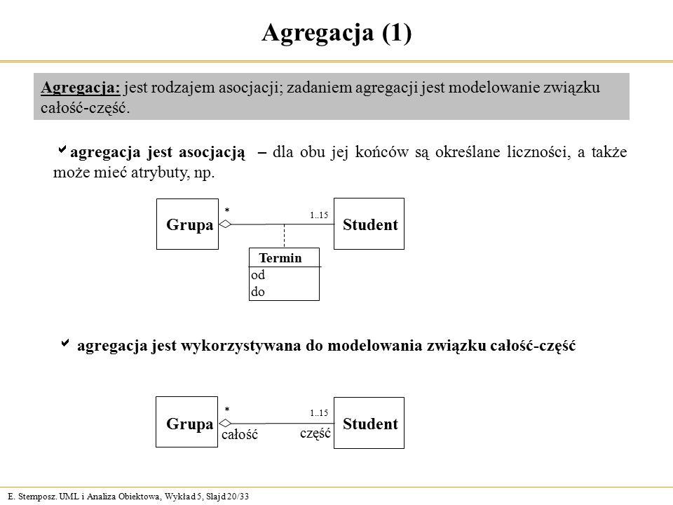 E. Stemposz. UML i Analiza Obiektowa, Wykład 5, Slajd 20/33 Agregacja (1) Agregacja: jest rodzajem asocjacji; zadaniem agregacji jest modelowanie zwią