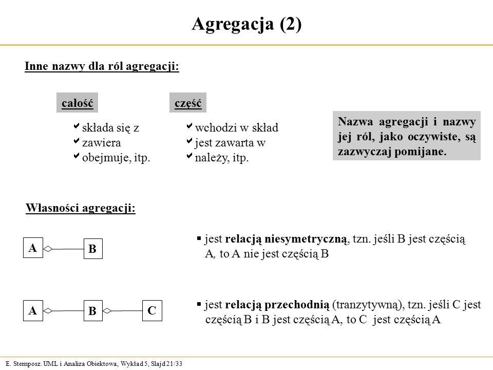 E. Stemposz. UML i Analiza Obiektowa, Wykład 5, Slajd 21/33 Agregacja (2) Inne nazwy dla ról agregacji: całość  składa się z  zawiera  obejmuje, it