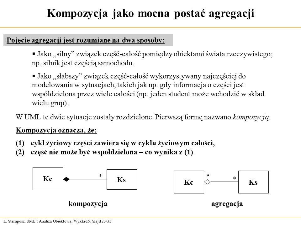 E. Stemposz. UML i Analiza Obiektowa, Wykład 5, Slajd 23/33 Pojęcie agregacji jest rozumiane na dwa sposoby: W UML te dwie sytuacje zostały rozdzielon