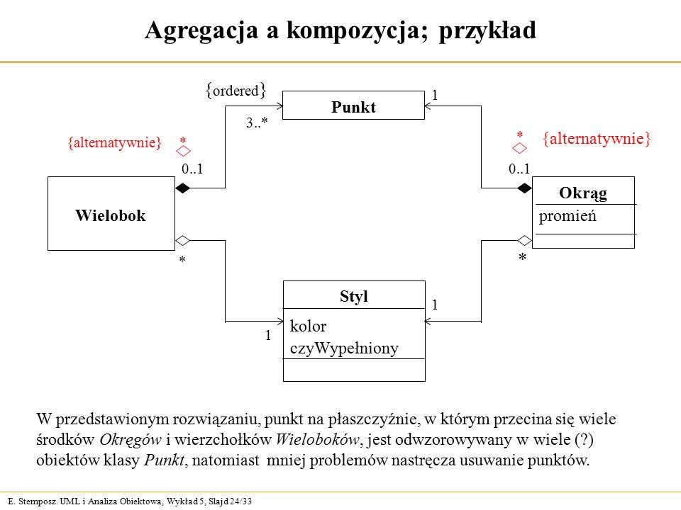 E. Stemposz. UML i Analiza Obiektowa, Wykład 5, Slajd 24/33 Wielobok Punkt Styl kolor czyWypełniony Okrąg promień { ordered } 3..* * * Agregacja a kom