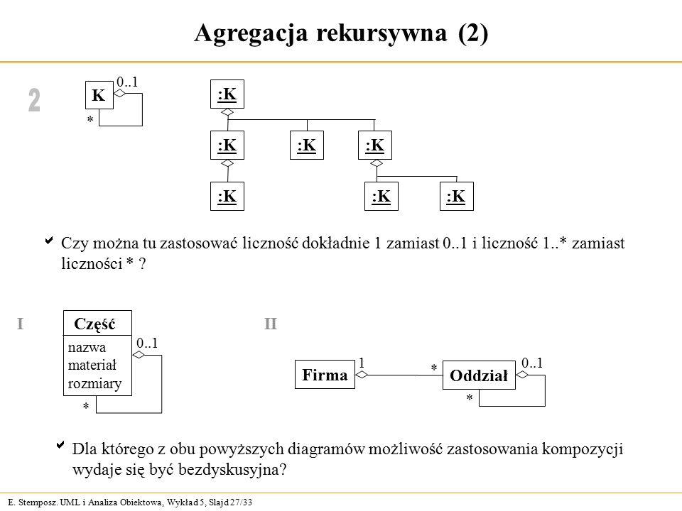 E. Stemposz. UML i Analiza Obiektowa, Wykład 5, Slajd 27/33 Agregacja rekursywna (2) K 0..1 * :K  Czy można tu zastosować liczność dokładnie 1 zamias