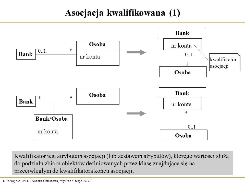 E. Stemposz. UML i Analiza Obiektowa, Wykład 5, Slajd 29/33 Kwalifikator jest atrybutem asocjacji (lub zestawem atrybutów), którego wartości służą do