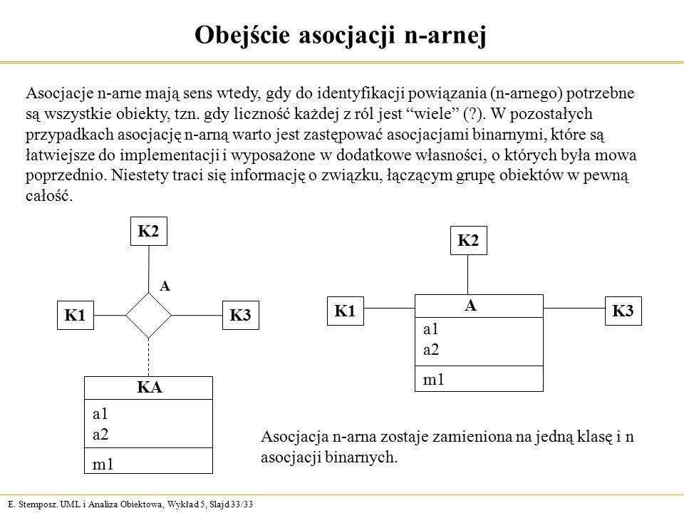 E. Stemposz. UML i Analiza Obiektowa, Wykład 5, Slajd 33/33 Obejście asocjacji n-arnej Asocjacje n-arne mają sens wtedy, gdy do identyfikacji powiązan