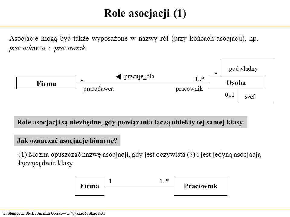 E. Stemposz. UML i Analiza Obiektowa, Wykład 5, Slajd 8/33 Role asocjacji (1) Asocjacje mogą być także wyposażone w nazwy ról (przy końcach asocjacji)