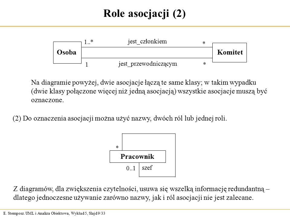 E. Stemposz. UML i Analiza Obiektowa, Wykład 5, Slajd 9/33 Role asocjacji (2) jest_członkiem 1..* * jest_przewodniczącym 1* Na diagramie powyżej, dwie