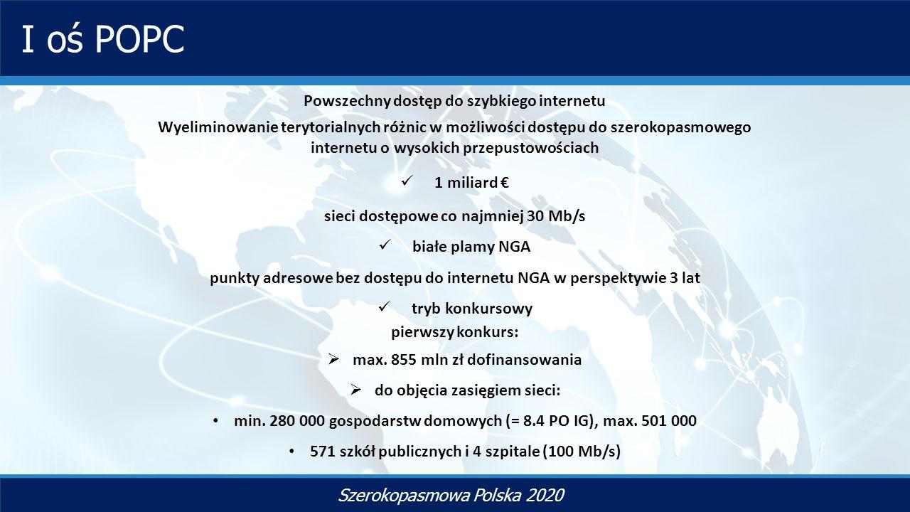 TYTUŁ SLAJDU Szerokopasmowa Polska 2020 I oś POPC Powszechny dostęp do szybkiego internetu Wyeliminowanie terytorialnych różnic w możliwości dostępu do szerokopasmowego internetu o wysokich przepustowościach 1 miliard € sieci dostępowe co najmniej 30 Mb/s białe plamy NGA punkty adresowe bez dostępu do internetu NGA w perspektywie 3 lat tryb konkursowy pierwszy konkurs:  max.