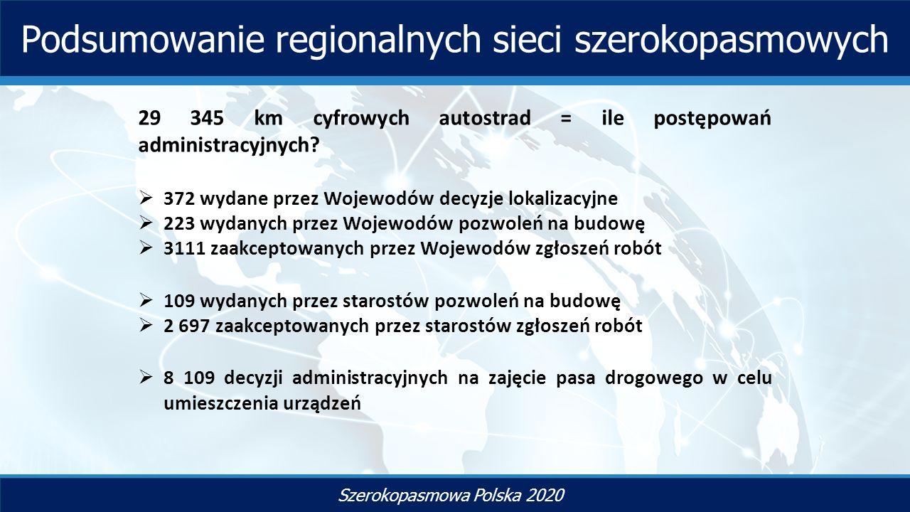 TYTUŁ SLAJDU Szerokopasmowa Polska 2020 Podsumowanie regionalnych sieci szerokopasmowych 29 345 km cyfrowych autostrad = ile postępowań administracyjnych.