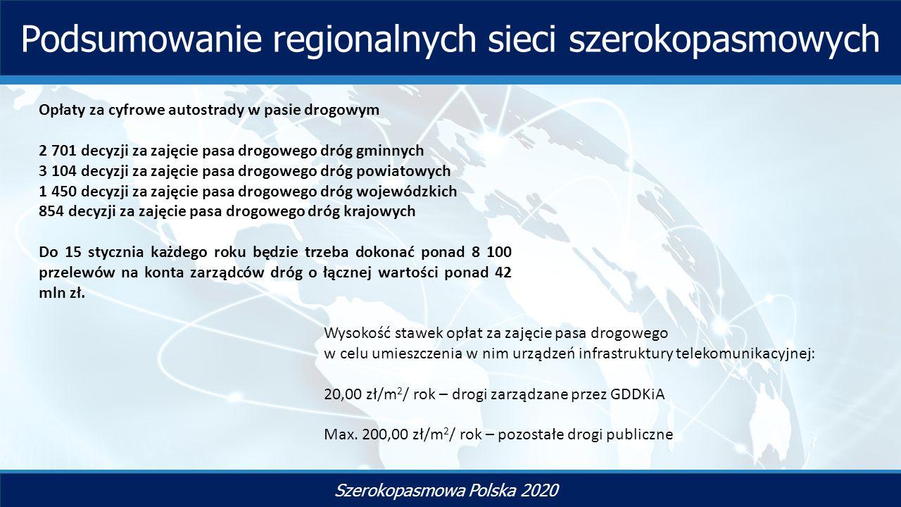 TYTUŁ SLAJDU Szerokopasmowa Polska 2020 Podsumowanie regionalnych sieci szerokopasmowych Opłaty za cyfrowe autostrady w pasie drogowym 2 701 decyzji za zajęcie pasa drogowego dróg gminnych 3 104 decyzji za zajęcie pasa drogowego dróg powiatowych 1 450 decyzji za zajęcie pasa drogowego dróg wojewódzkich 854 decyzji za zajęcie pasa drogowego dróg krajowych Do 15 stycznia każdego roku będzie trzeba dokonać ponad 8 100 przelewów na konta zarządców dróg o łącznej wartości ponad 42 mln zł.
