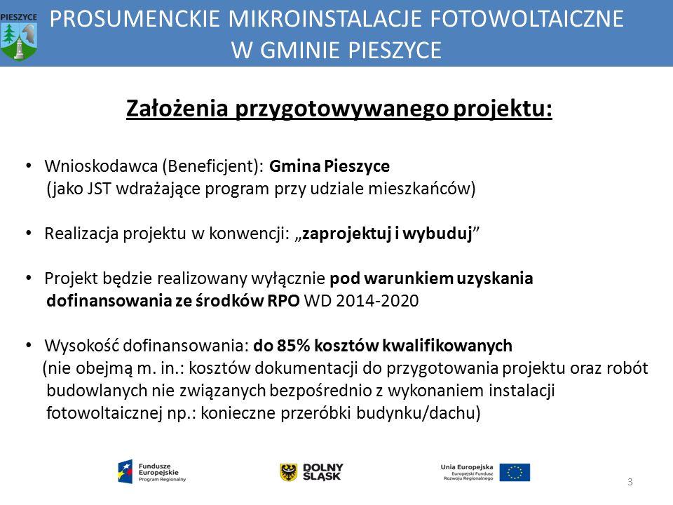 PROSUMENCKIE MIKROINSTALACJE FOTOWOLTAICZNE W GMINIE PIESZYCE 3 Założenia przygotowywanego projektu: Wnioskodawca (Beneficjent): Gmina Pieszyce (jako