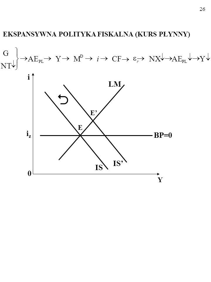 25 RESTRYKCYJNA POLITYKA PIENIĘŻNA (KURS PŁYNNY)         .YAENXCFCF Y AE M PL S r i  i 0 Y iziz LM LM' IS BP=0 E' E IS' E