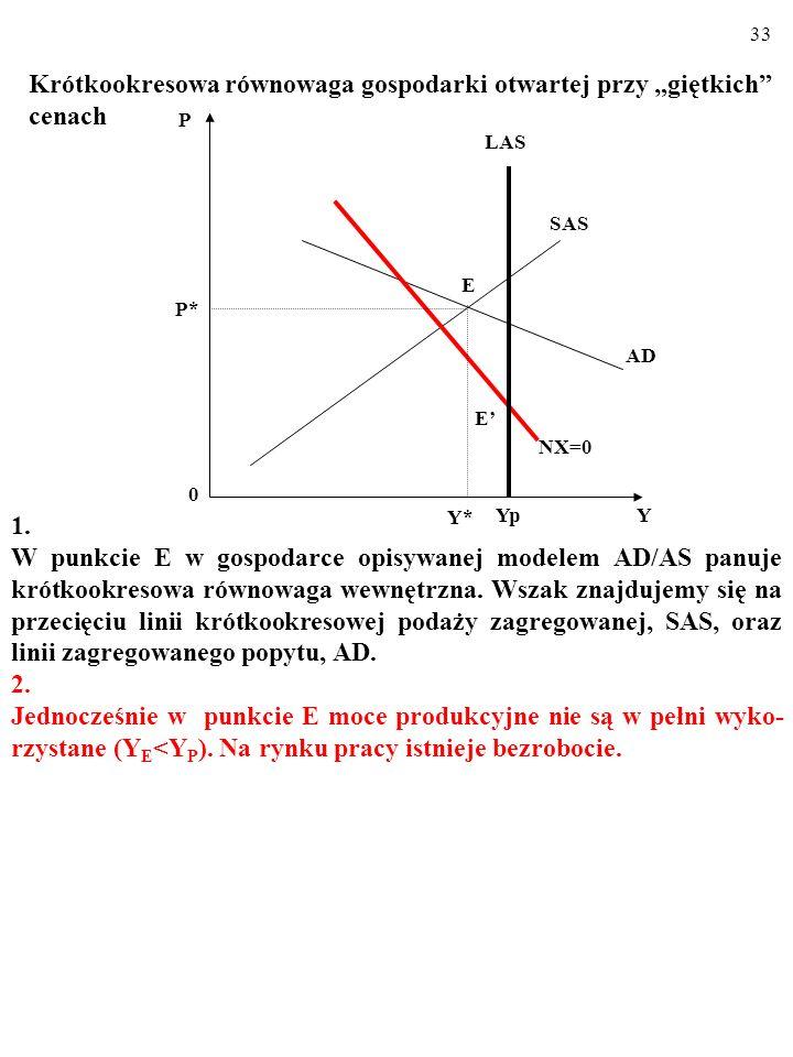 """32 Krótkookresowa równowaga gospodarki otwartej przy """"giętkich"""" cenach 1. W punkcie E w gospodarce opisywanej modelem AD/AS panuje krótkookresowa równ"""