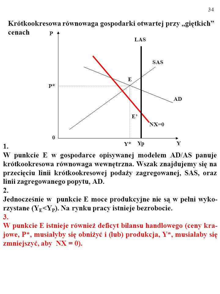 """33 Krótkookresowa równowaga gospodarki otwartej przy """"giętkich"""" cenach 1. W punkcie E w gospodarce opisywanej modelem AD/AS panuje krótkookresowa równ"""