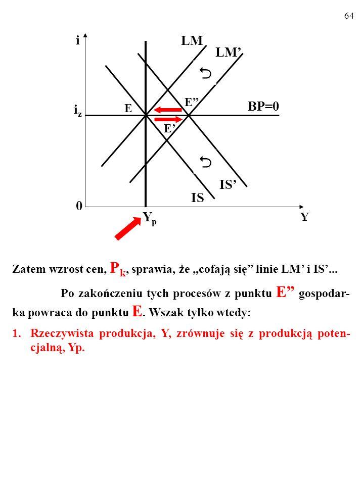 """63 Maleje realna podaż pieniądza, M SN /P, """"cofa się"""" linia LM'... PO DRUGIE, wraz z linią LM' """"cofa się"""" linia IS'. Powo- dem jest wzrost realnego ku"""
