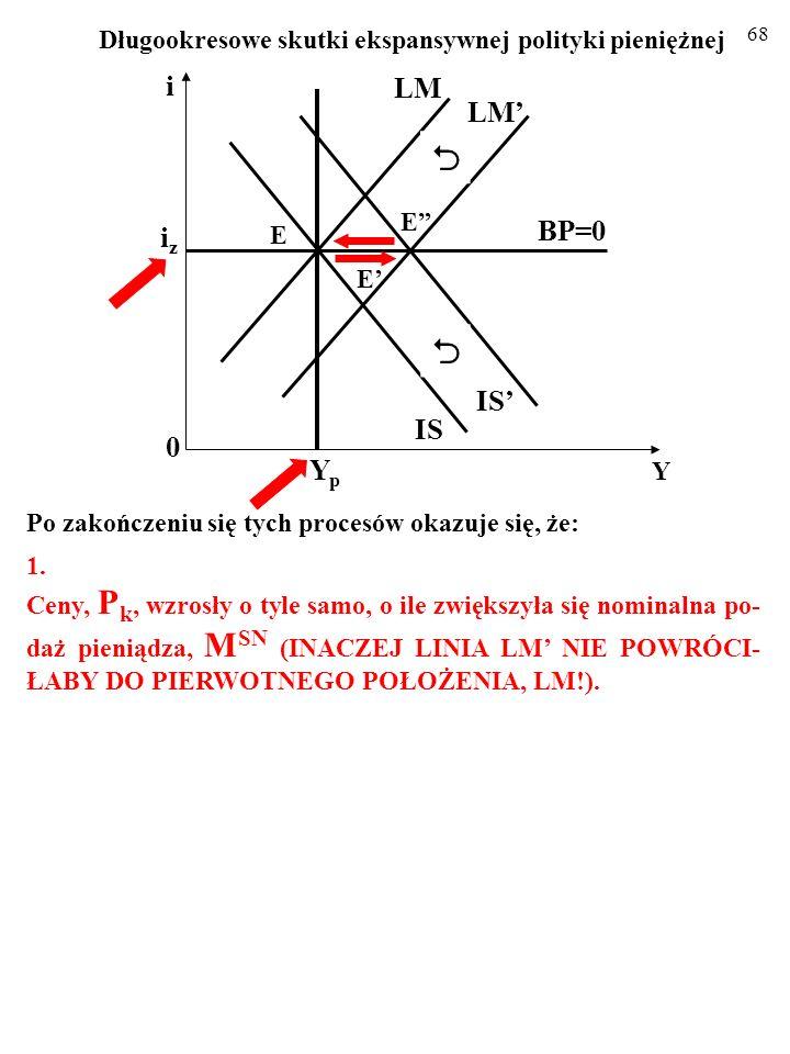 67 1. Np.: Y>Yp, więc ceny krajowe, P K, rosłyby nadal, zmniej- szając realną podaż pieniądza, M S /P, i podnosząc realny kurs wa- lutowy, ε r =ε n ∙P