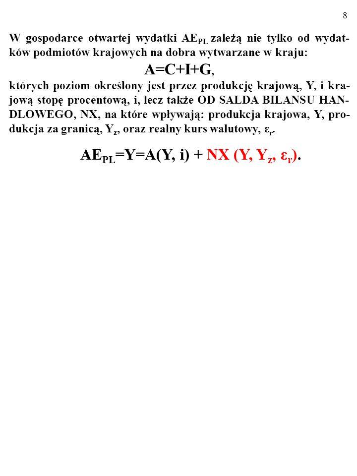 """48 """"PEŁZAJĄCA DEWALUACJA (ang."""
