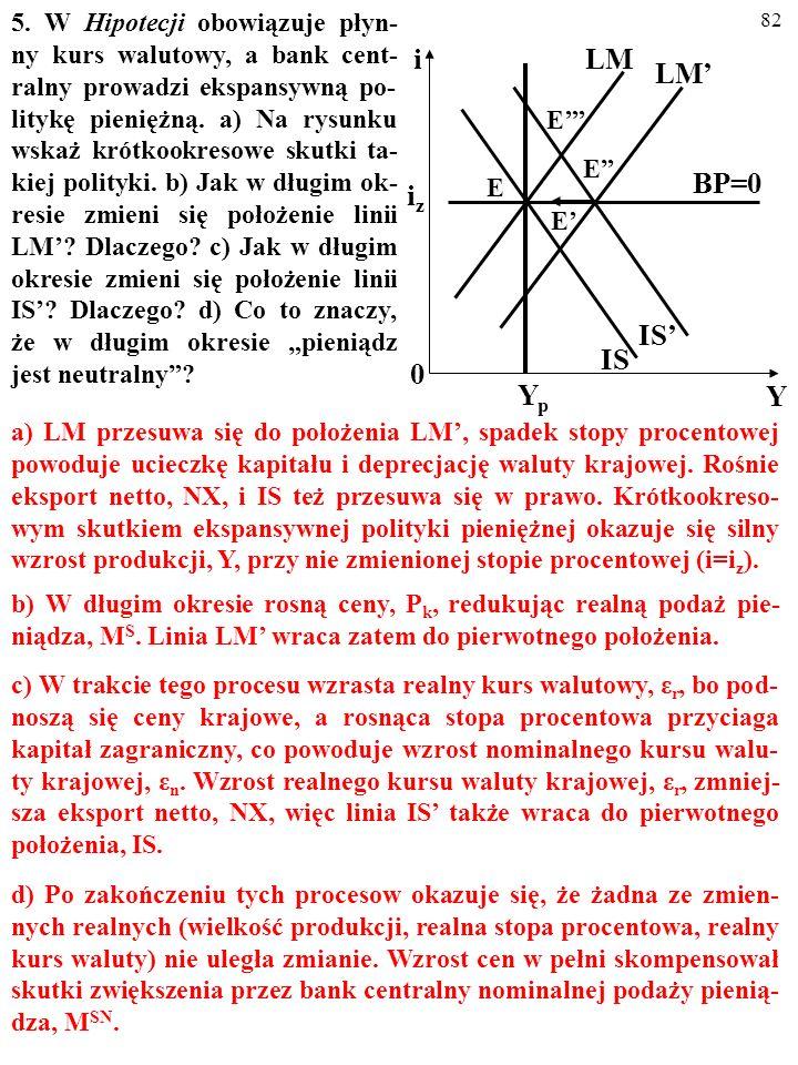 """81 4. Czy to prawda, że skuteczność dewaluacji wzmacniają: a) """"Efekt krzywej J ."""