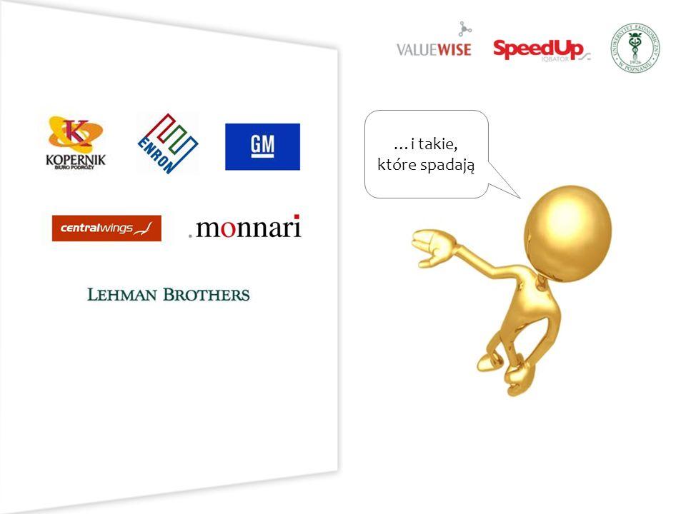 Miejsce technologii w modelu biznesowym struktura kosztówstrumienie przychodów kluczowi partnerzy kluczowe czynności kluczowe zasoby segmenty klientów kanały dystrybucji i komunikacji relacje z klientami propozycja wartości TU.