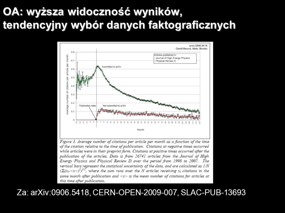 13 OA: wyższa widoczność wyników, tendencyjny wybór danych faktograficznych Za: arXiv:0906.5418, CERN-OPEN-2009-007, SLAC-PUB-13693