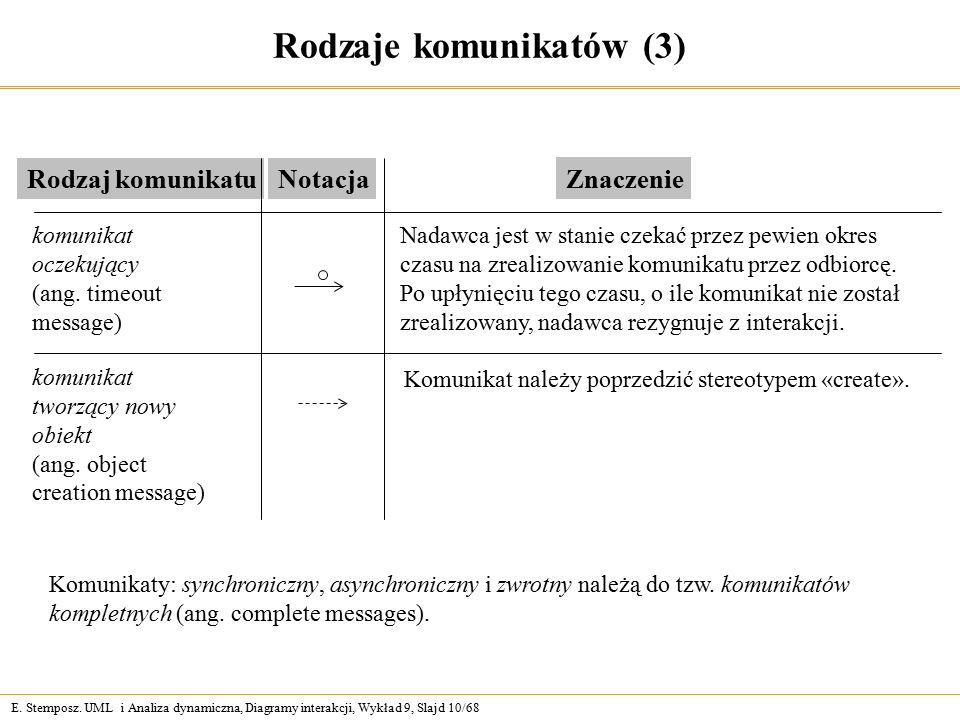 E. Stemposz. UML i Analiza dynamiczna, Diagramy interakcji, Wykład 9, Slajd 10/68 Rodzaje komunikatów (3) Rodzaj komunikatuNotacja Znaczenie komunikat