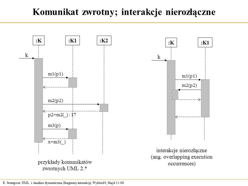 E. Stemposz. UML i Analiza dynamiczna, Diagramy interakcji, Wykład 9, Slajd 11/68 Komunikat zwrotny; interakcje nierozłączne :K k :K1:K2 m1(p1) m2(p2)