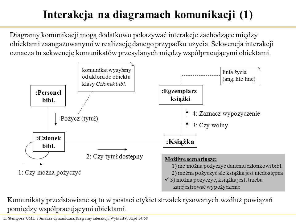 E. Stemposz. UML i Analiza dynamiczna, Diagramy interakcji, Wykład 9, Slajd 14/68 Interakcja na diagramach komunikacji (1) Komunikaty przedstawiane są