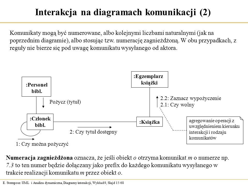 E. Stemposz. UML i Analiza dynamiczna, Diagramy interakcji, Wykład 9, Slajd 15/68 Interakcja na diagramach komunikacji (2) Komunikaty mogą być numerow