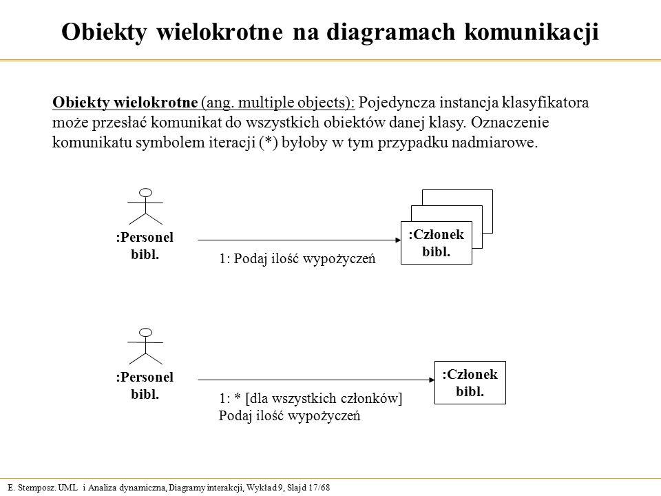 E. Stemposz. UML i Analiza dynamiczna, Diagramy interakcji, Wykład 9, Slajd 17/68 Obiekty wielokrotne na diagramach komunikacji 1: Podaj ilość wypożyc
