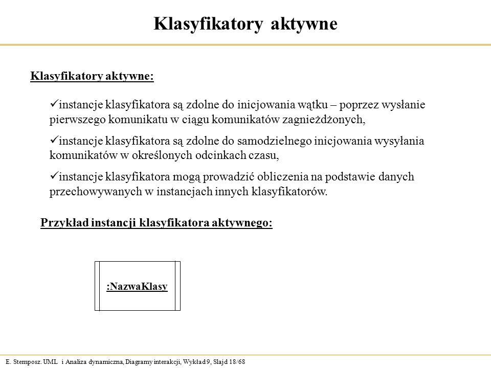 E. Stemposz. UML i Analiza dynamiczna, Diagramy interakcji, Wykład 9, Slajd 18/68 Klasyfikatory aktywne Klasyfikatory aktywne: instancje klasyfikatora