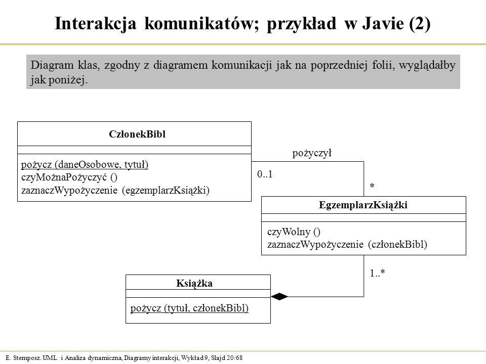 E. Stemposz. UML i Analiza dynamiczna, Diagramy interakcji, Wykład 9, Slajd 20/68 Interakcja komunikatów; przykład w Javie (2) Diagram klas, zgodny z