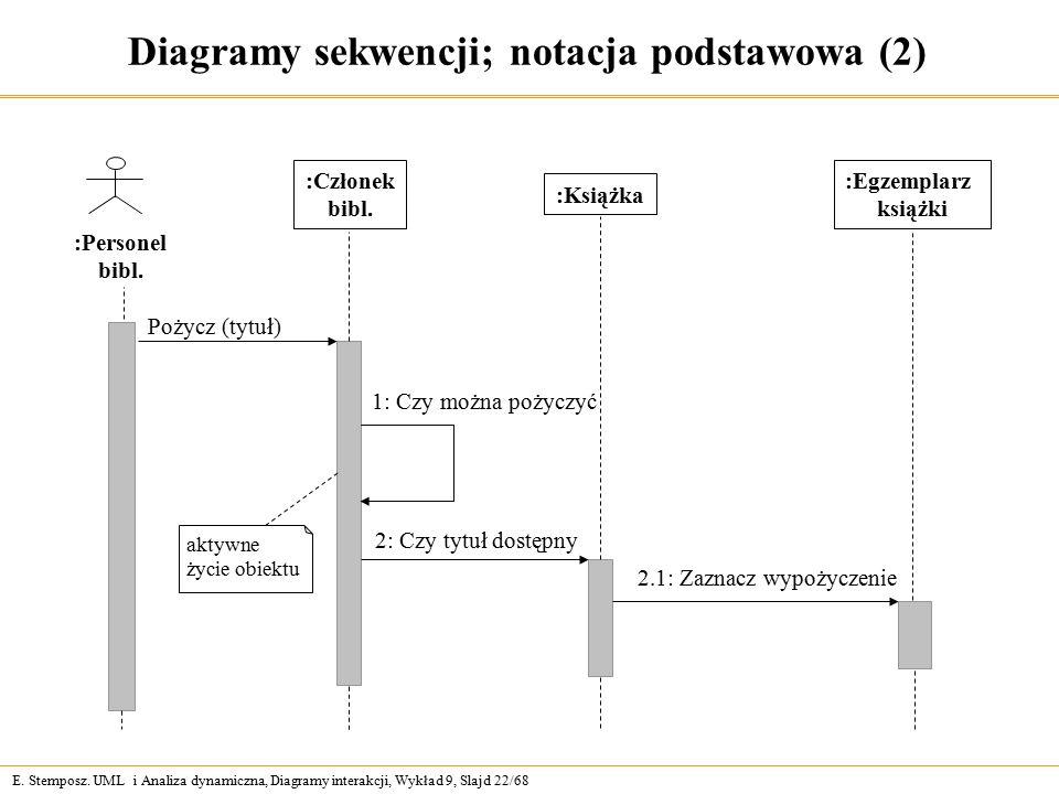 E. Stemposz. UML i Analiza dynamiczna, Diagramy interakcji, Wykład 9, Slajd 22/68 Diagramy sekwencji; notacja podstawowa (2) :Personel bibl. :Książka
