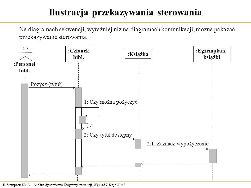 E. Stemposz. UML i Analiza dynamiczna, Diagramy interakcji, Wykład 9, Slajd 23/68 Ilustracja przekazywania sterowania :Personel bibl. :Książka :Człone
