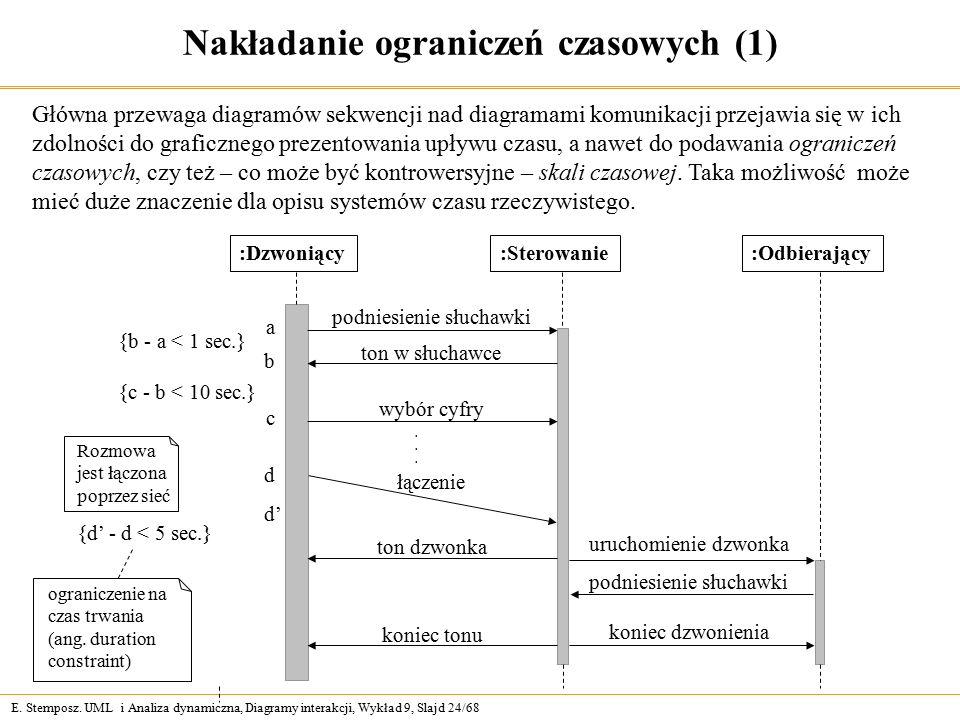 E. Stemposz. UML i Analiza dynamiczna, Diagramy interakcji, Wykład 9, Slajd 24/68 Nakładanie ograniczeń czasowych (1) :Sterowanie:Dzwoniący:Odbierając