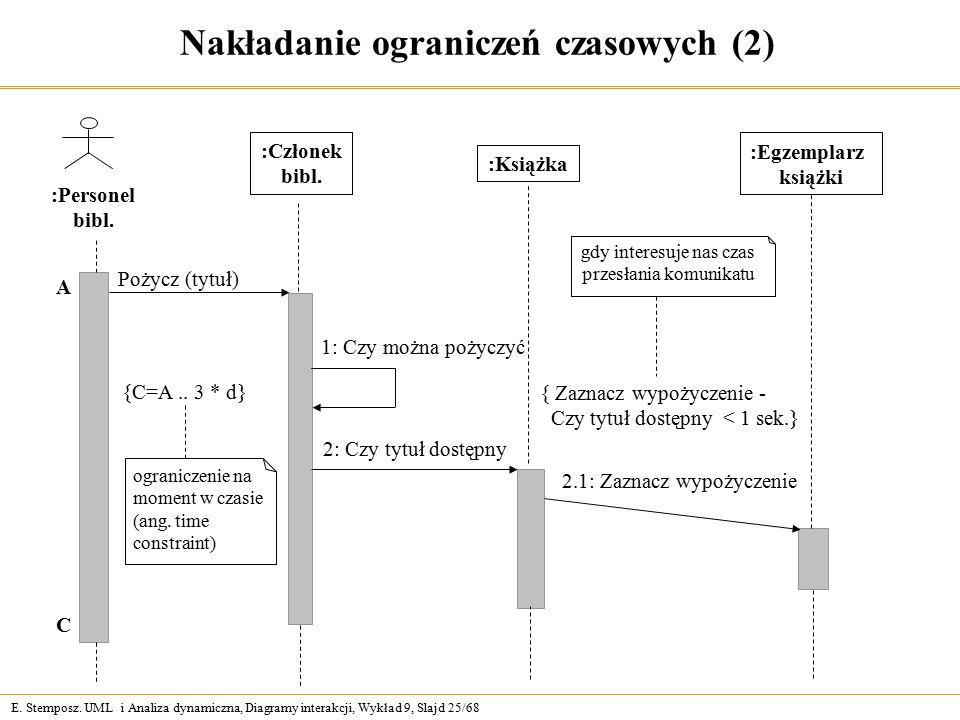 E. Stemposz. UML i Analiza dynamiczna, Diagramy interakcji, Wykład 9, Slajd 25/68 Nakładanie ograniczeń czasowych (2) :Personel bibl. :Książka :Człone