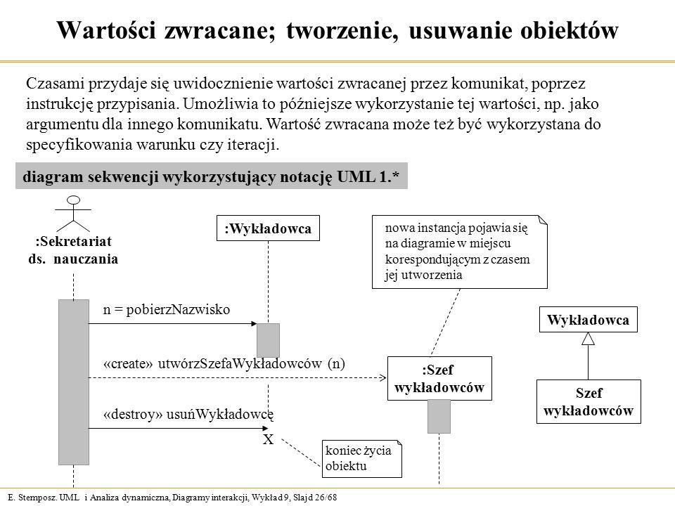 E. Stemposz. UML i Analiza dynamiczna, Diagramy interakcji, Wykład 9, Slajd 26/68 Wartości zwracane; tworzenie, usuwanie obiektów Czasami przydaje się