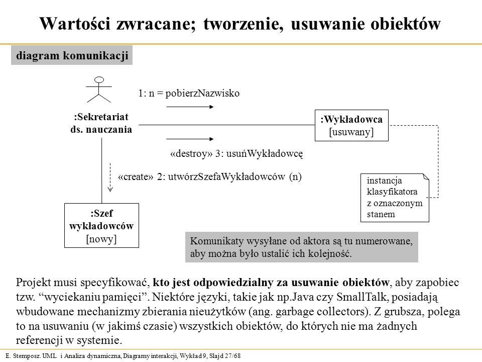 E. Stemposz. UML i Analiza dynamiczna, Diagramy interakcji, Wykład 9, Slajd 27/68 Wartości zwracane; tworzenie, usuwanie obiektów Projekt musi specyfi