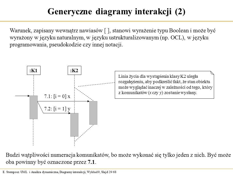 E. Stemposz. UML i Analiza dynamiczna, Diagramy interakcji, Wykład 9, Slajd 29/68 Generyczne diagramy interakcji (2) Warunek, zapisany wewnątrz nawias