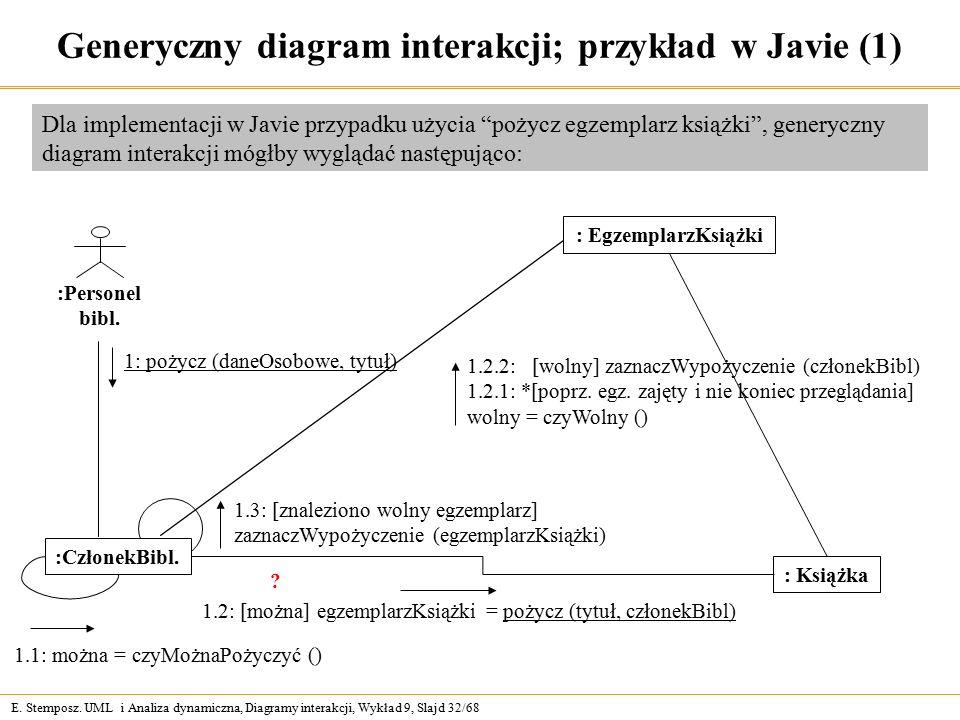 E. Stemposz. UML i Analiza dynamiczna, Diagramy interakcji, Wykład 9, Slajd 32/68 Generyczny diagram interakcji; przykład w Javie (1) :Personel bibl.