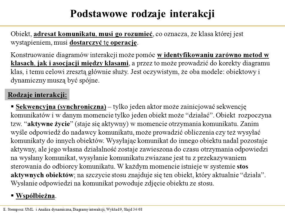E. Stemposz. UML i Analiza dynamiczna, Diagramy interakcji, Wykład 9, Slajd 34/68 Podstawowe rodzaje interakcji Obiekt, adresat komunikatu, musi go ro